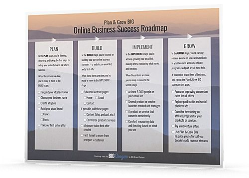 Online business success roadmap